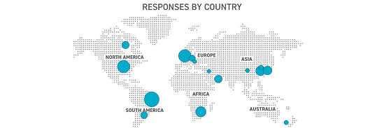 Responses by country